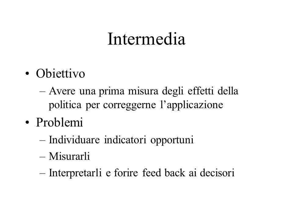 Intermedia Obiettivo –Avere una prima misura degli effetti della politica per correggerne lapplicazione Problemi –Individuare indicatori opportuni –Misurarli –Interpretarli e forire feed back ai decisori