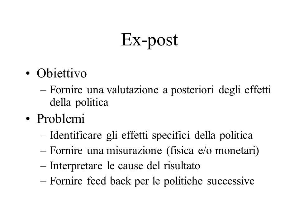 Ex-post Obiettivo –Fornire una valutazione a posteriori degli effetti della politica Problemi –Identificare gli effetti specifici della politica –Forn
