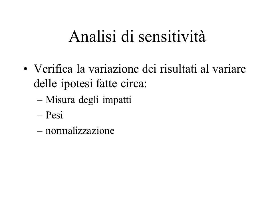 Analisi di sensitività Verifica la variazione dei risultati al variare delle ipotesi fatte circa: –Misura degli impatti –Pesi –normalizzazione