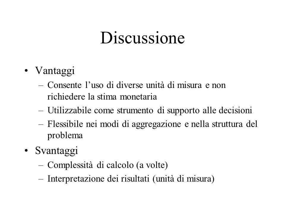 Discussione Vantaggi –Consente luso di diverse unità di misura e non richiedere la stima monetaria –Utilizzabile come strumento di supporto alle decis