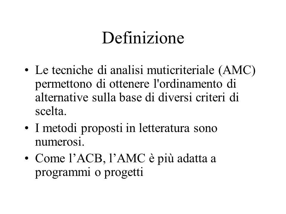 Definizione Le tecniche di analisi muticriteriale (AMC) permettono di ottenere l ordinamento di alternative sulla base di diversi criteri di scelta.