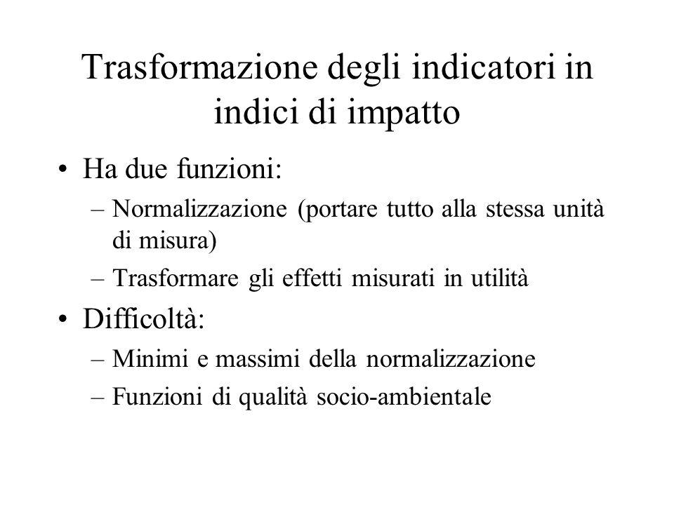 Trasformazione degli indicatori in indici di impatto Ha due funzioni: –Normalizzazione (portare tutto alla stessa unità di misura) –Trasformare gli effetti misurati in utilità Difficoltà: –Minimi e massimi della normalizzazione –Funzioni di qualità socio-ambientale