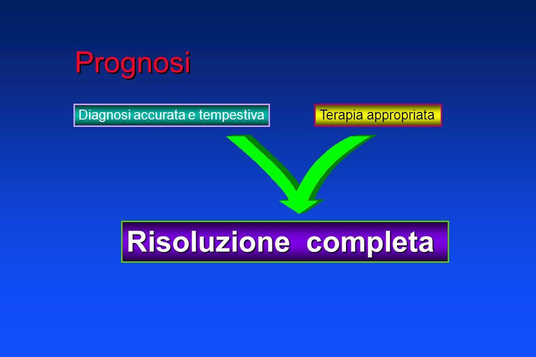 Prognosi Diagnosi accurata e tempestivaTerapia appropriata Risoluzione completa