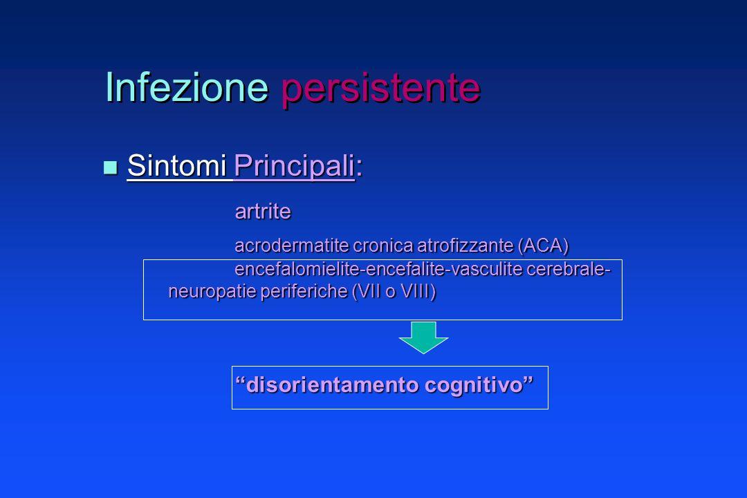 Infezione persistente Sintomi Secondari: Sintomi Secondari: miosite (+ACA) miosite (+ACA) miocardiopatia miocardiopatia linfoadenopatia linfoadenopatia