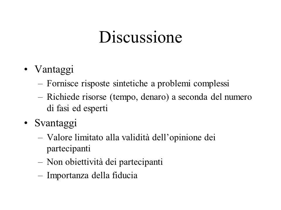 Bibliografia Tavistock Institute (2003): Evaluating Socio Economic Development, SOURCEBOOK 2: Methods & Techniques – Expert Panel; Delphi http://www.evalsed.info/http://www.evalsed.info/