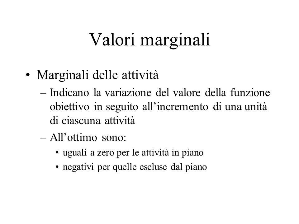 Valori marginali Marginali delle attività –Indicano la variazione del valore della funzione obiettivo in seguito allincremento di una unità di ciascuna attività –Allottimo sono: uguali a zero per le attività in piano negativi per quelle escluse dal piano