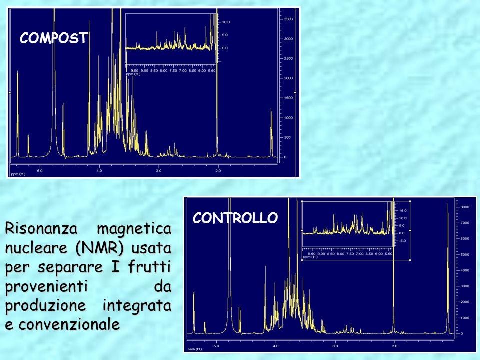 COMPOST CONTROLLO Risonanza magnetica nucleare (NMR) usata per separare I frutti provenienti da produzione integrata e convenzionale