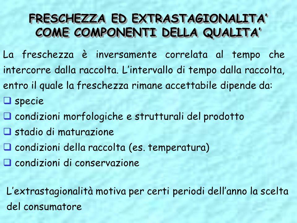 FRESCHEZZA ED EXTRASTAGIONALITA COME COMPONENTI DELLA QUALITA La freschezza è inversamente correlata al tempo che intercorre dalla raccolta. Linterval