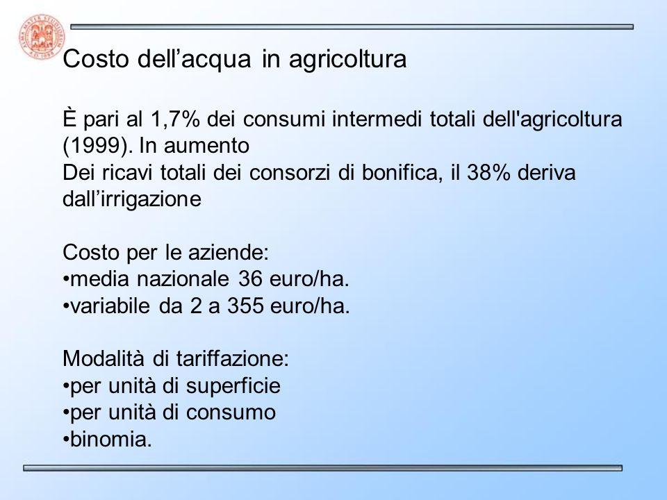 Costo dellacqua in agricoltura È pari al 1,7% dei consumi intermedi totali dell'agricoltura (1999). In aumento Dei ricavi totali dei consorzi di bonif