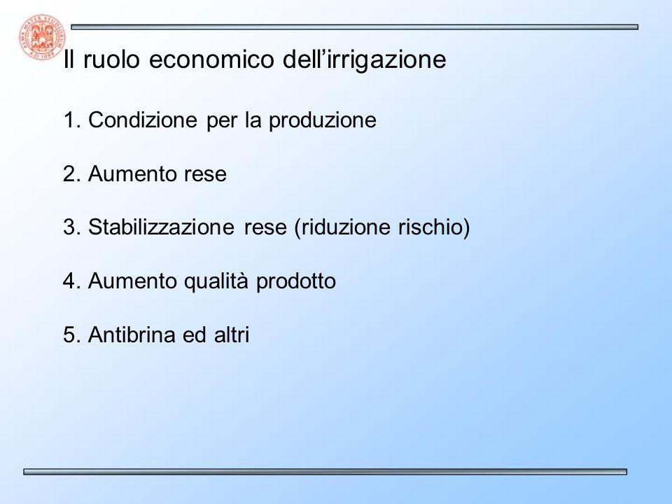 Il ruolo economico dellirrigazione 1.Condizione per la produzione 2.Aumento rese 3.Stabilizzazione rese (riduzione rischio) 4.Aumento qualità prodotto