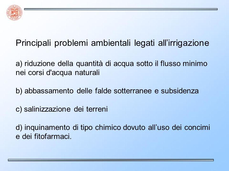 Principali problemi ambientali legati allirrigazione a) riduzione della quantità di acqua sotto il flusso minimo nei corsi d'acqua naturali b) abbassa