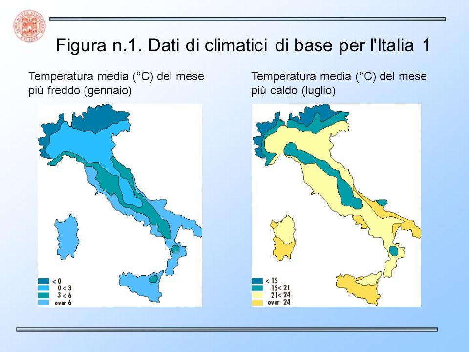 Temperatura media (°C) del mese più freddo (gennaio) Temperatura media (°C) del mese più caldo (luglio) Figura n.1. Dati di climatici di base per l'It