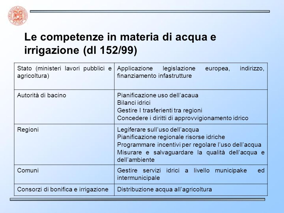 Le competenze in materia di acqua e irrigazione (dl 152/99) Stato (ministeri lavori pubblici e agricoltura) Applicazione legislazione europea, indiriz