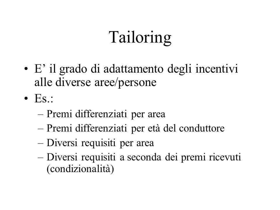Tailoring E il grado di adattamento degli incentivi alle diverse aree/persone Es.: –Premi differenziati per area –Premi differenziati per età del cond