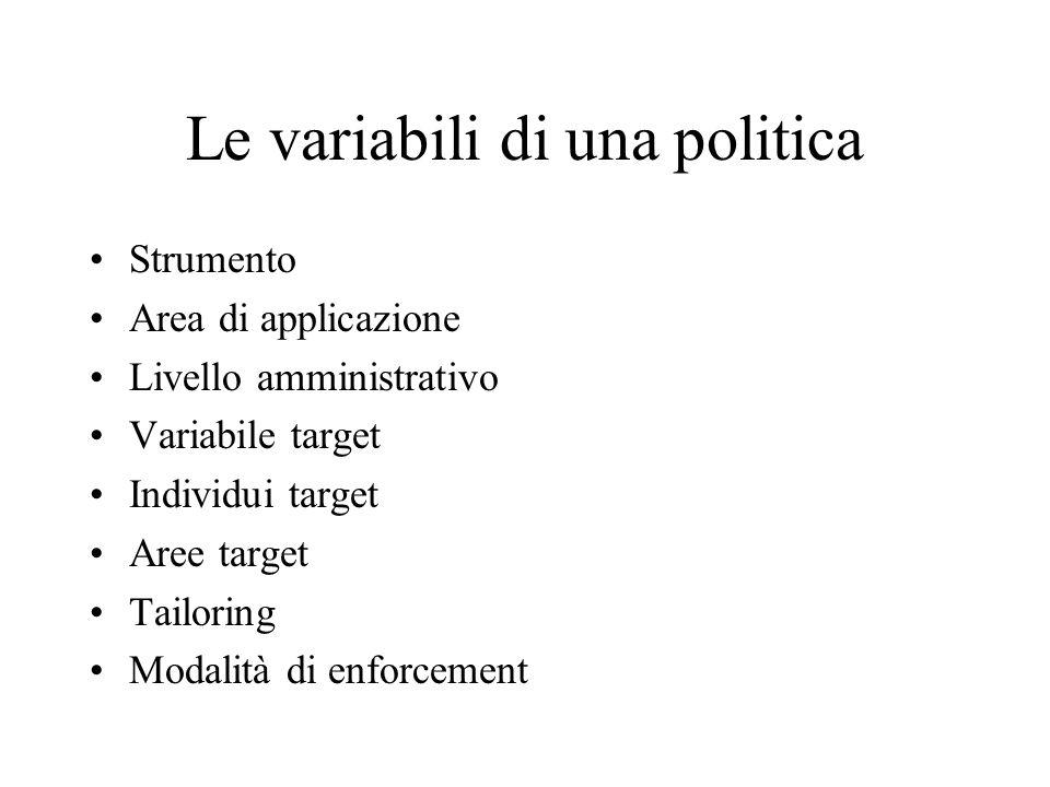 Le variabili di una politica Strumento Area di applicazione Livello amministrativo Variabile target Individui target Aree target Tailoring Modalità di enforcement