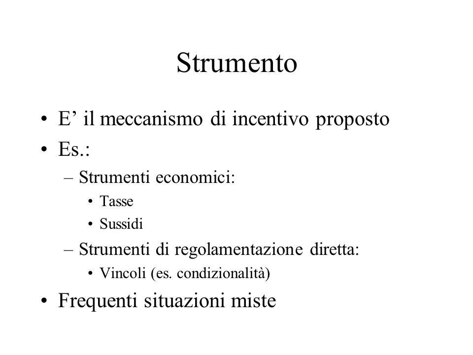 Strumento E il meccanismo di incentivo proposto Es.: –Strumenti economici: Tasse Sussidi –Strumenti di regolamentazione diretta: Vincoli (es. condizio