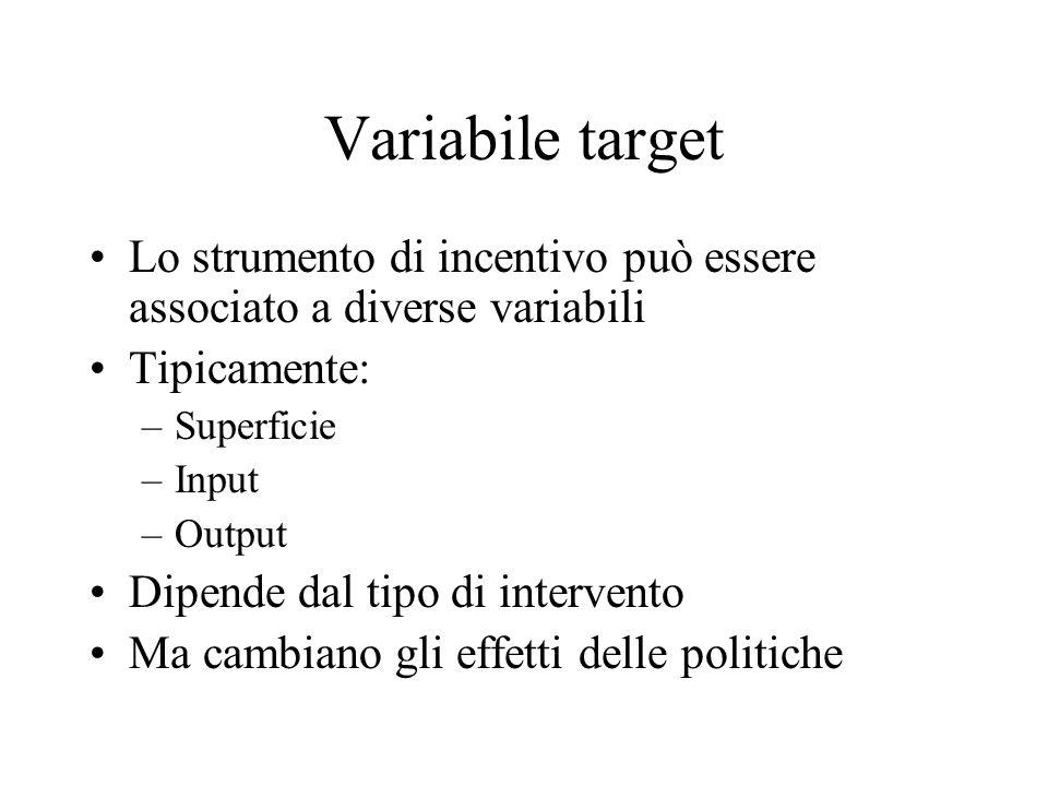 Variabile target Lo strumento di incentivo può essere associato a diverse variabili Tipicamente: –Superficie –Input –Output Dipende dal tipo di intervento Ma cambiano gli effetti delle politiche