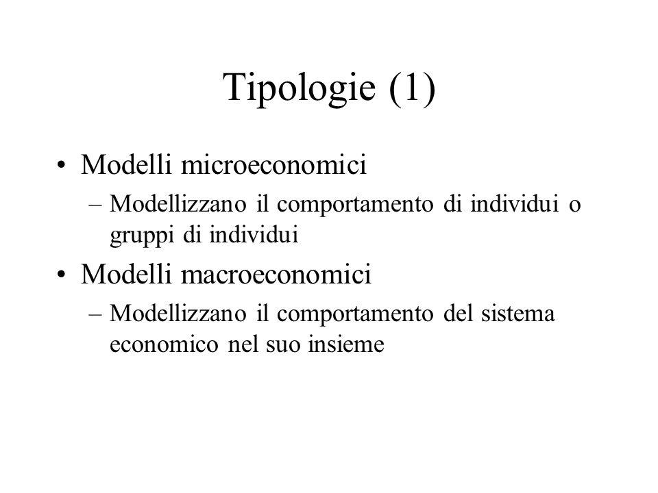 Tipologie (1) Modelli microeconomici –Modellizzano il comportamento di individui o gruppi di individui Modelli macroeconomici –Modellizzano il comportamento del sistema economico nel suo insieme