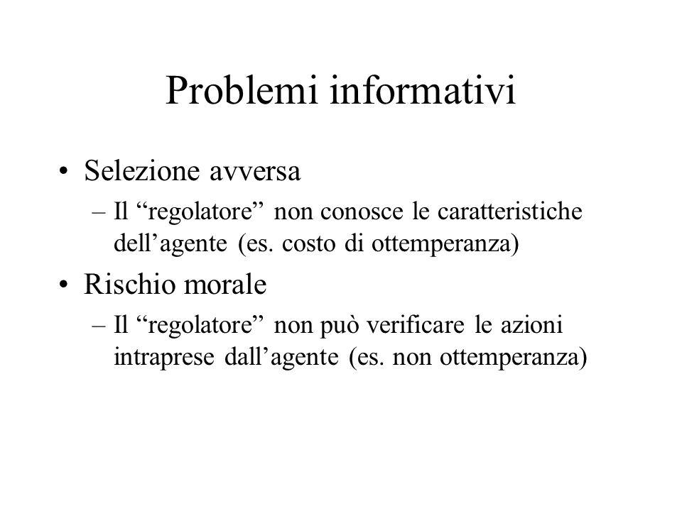 Problemi informativi Selezione avversa –Il regolatore non conosce le caratteristiche dellagente (es. costo di ottemperanza) Rischio morale –Il regolat