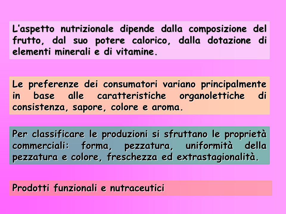 La Rintracciabilità in Italia…… ……….e in Brasile ………
