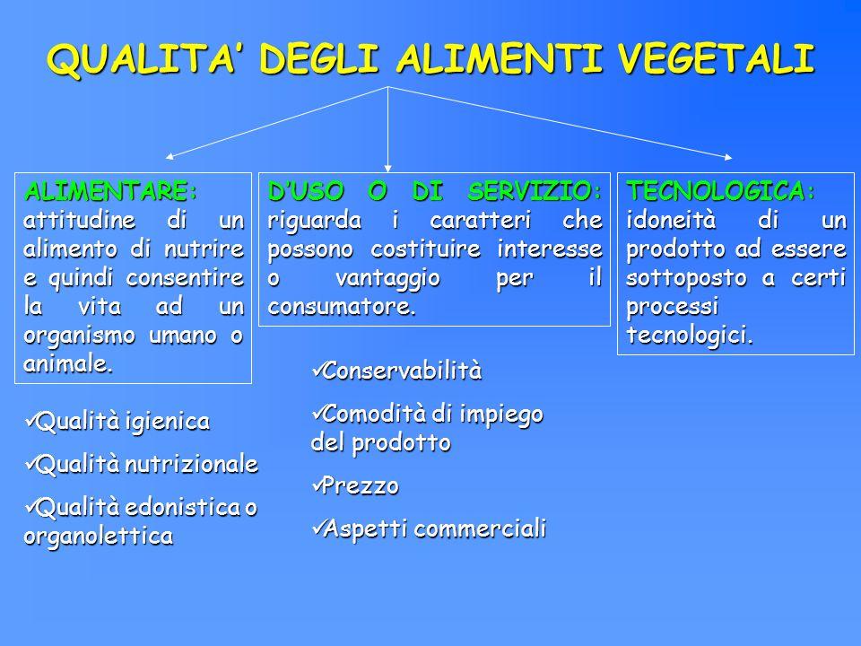 QUALITA DEGLI ALIMENTI VEGETALI ALIMENTARE: attitudine di un alimento di nutrire e quindi consentire la vita ad un organismo umano o animale. DUSO O D