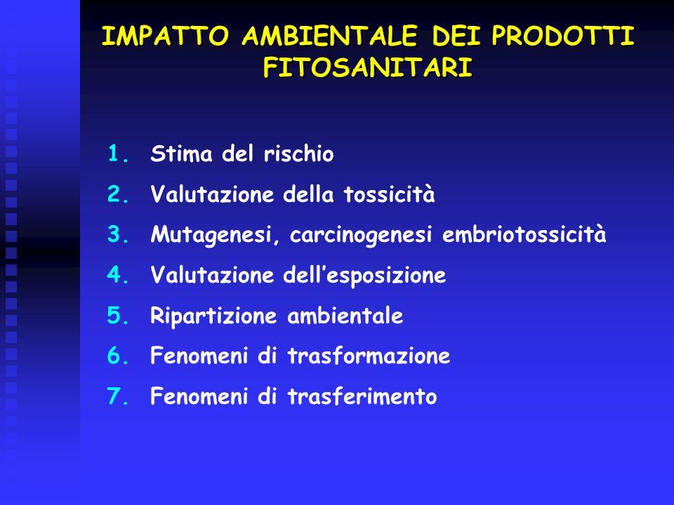 IMPATTO AMBIENTALE DEI PRODOTTI FITOSANITARI 1. Stima del rischio 2. Valutazione della tossicità 3. Mutagenesi, carcinogenesi embriotossicità 4. Valut