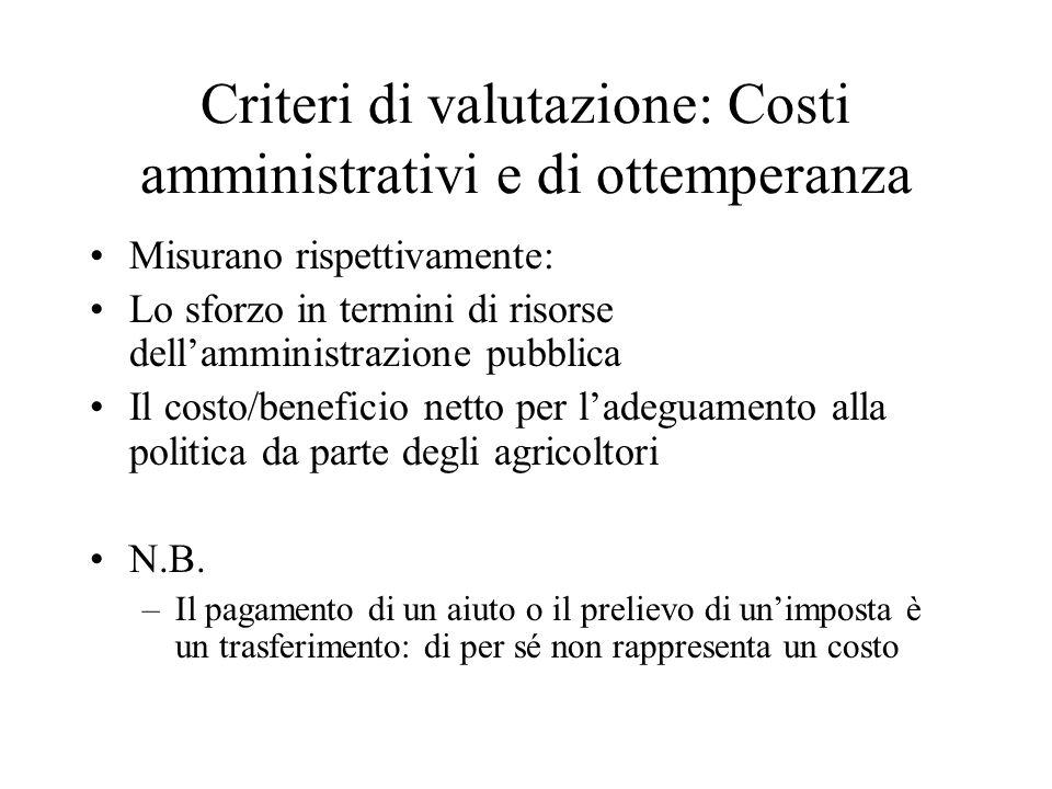 Criteri di valutazione: Costi amministrativi e di ottemperanza Misurano rispettivamente: Lo sforzo in termini di risorse dellamministrazione pubblica Il costo/beneficio netto per ladeguamento alla politica da parte degli agricoltori N.B.