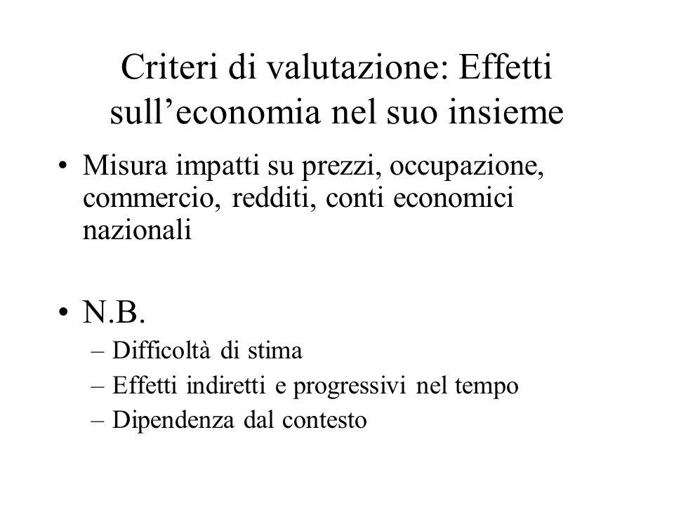 Criteri di valutazione: Effetti sulleconomia nel suo insieme Misura impatti su prezzi, occupazione, commercio, redditi, conti economici nazionali N.B.