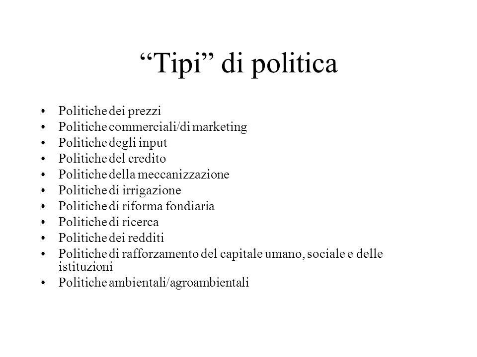 Tipi di politica Politiche dei prezzi Politiche commerciali/di marketing Politiche degli input Politiche del credito Politiche della meccanizzazione Politiche di irrigazione Politiche di riforma fondiaria Politiche di ricerca Politiche dei redditi Politiche di rafforzamento del capitale umano, sociale e delle istituzioni Politiche ambientali/agroambientali