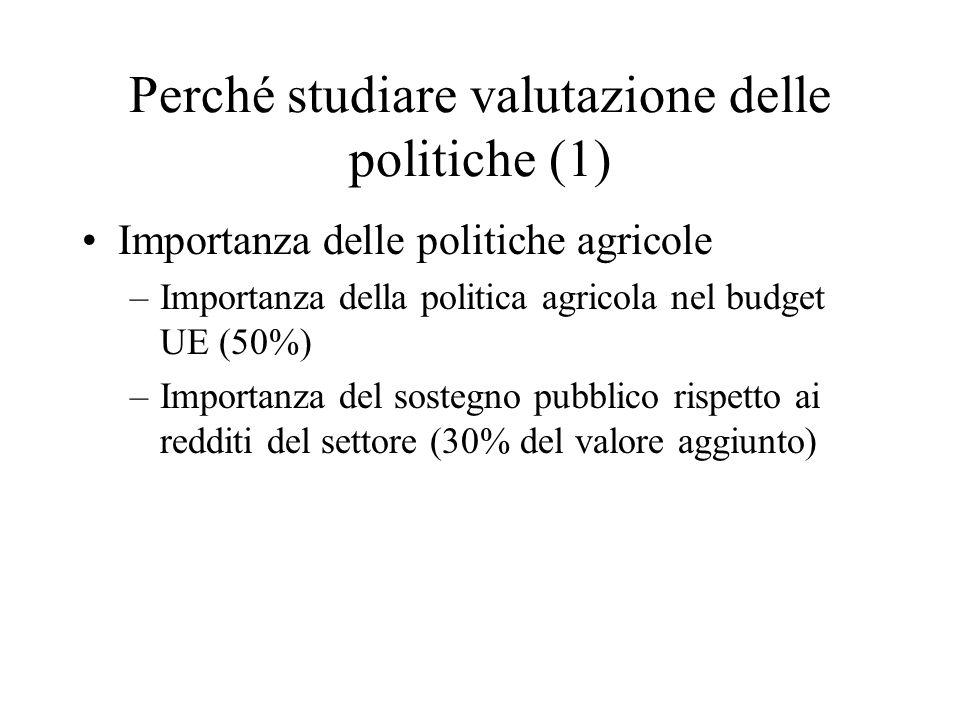 Perché studiare valutazione delle politiche (1) Importanza delle politiche agricole –Importanza della politica agricola nel budget UE (50%) –Importanza del sostegno pubblico rispetto ai redditi del settore (30% del valore aggiunto)