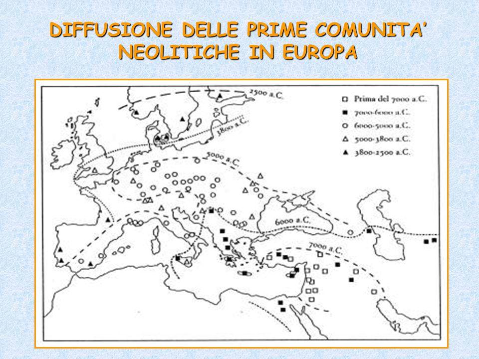 DIFFUSIONE DELLE PRIME COMUNITA NEOLITICHE IN EUROPA