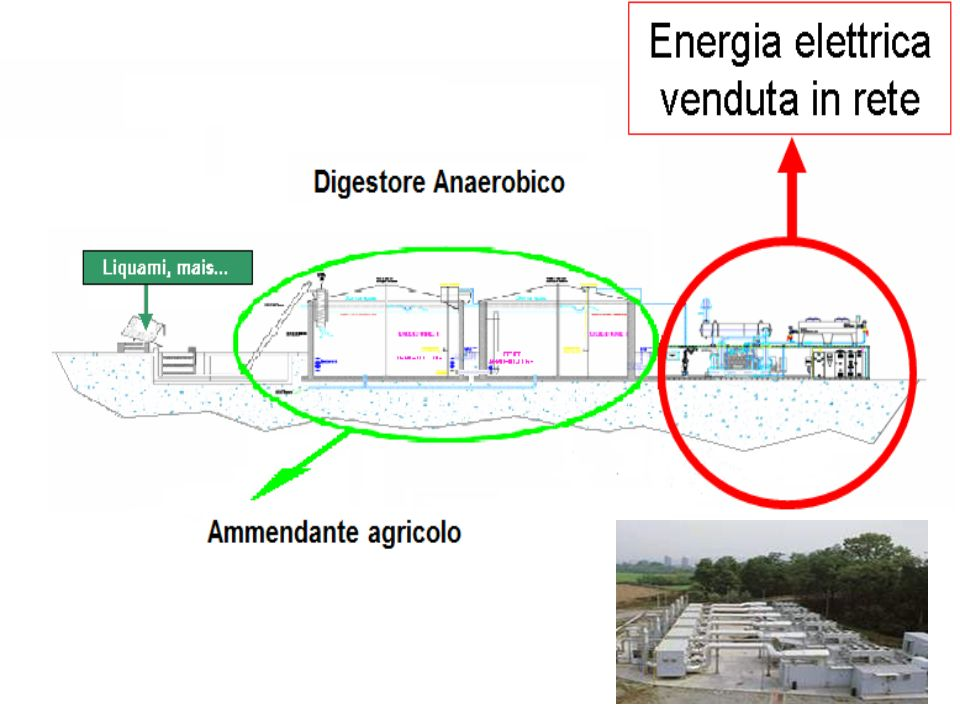 La percentuale di metano nel biogas varia a seconda del tipo di sostanza organica alimentata e dalle condizioni di processo, da un minimo del 50% fino all 80% circa.
