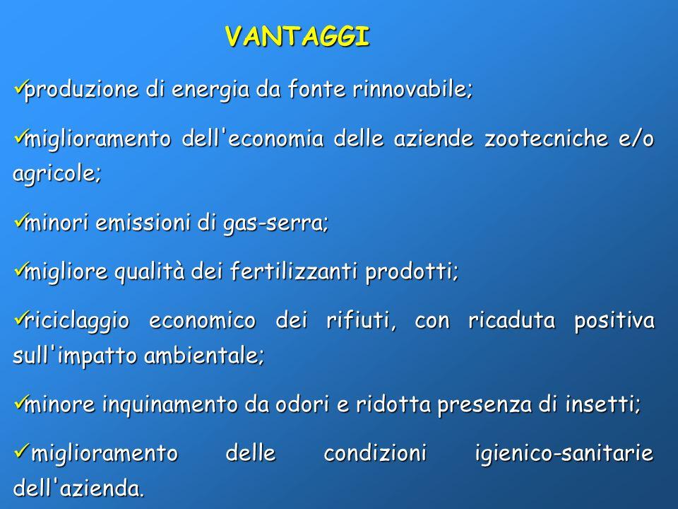 produzione di energia da fonte rinnovabile; produzione di energia da fonte rinnovabile; miglioramento dell'economia delle aziende zootecniche e/o agri