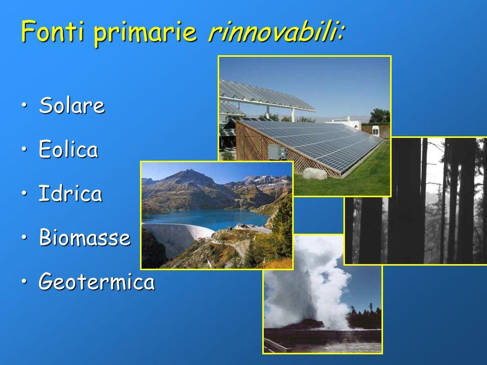 Fonti primarie rinnovabili: SolareSolare EolicaEolica IdricaIdrica BiomasseBiomasse GeotermicaGeotermica