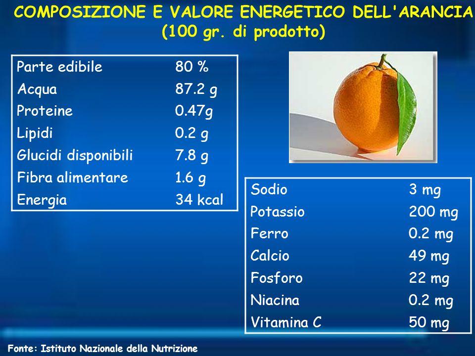 COMPOSIZIONE E VALORE ENERGETICO DELL'ARANCIA (100 gr. di prodotto) Parte edibile80 % Acqua87.2 g Proteine0.47g Lipidi0.2 g Glucidi disponibili7.8 g F