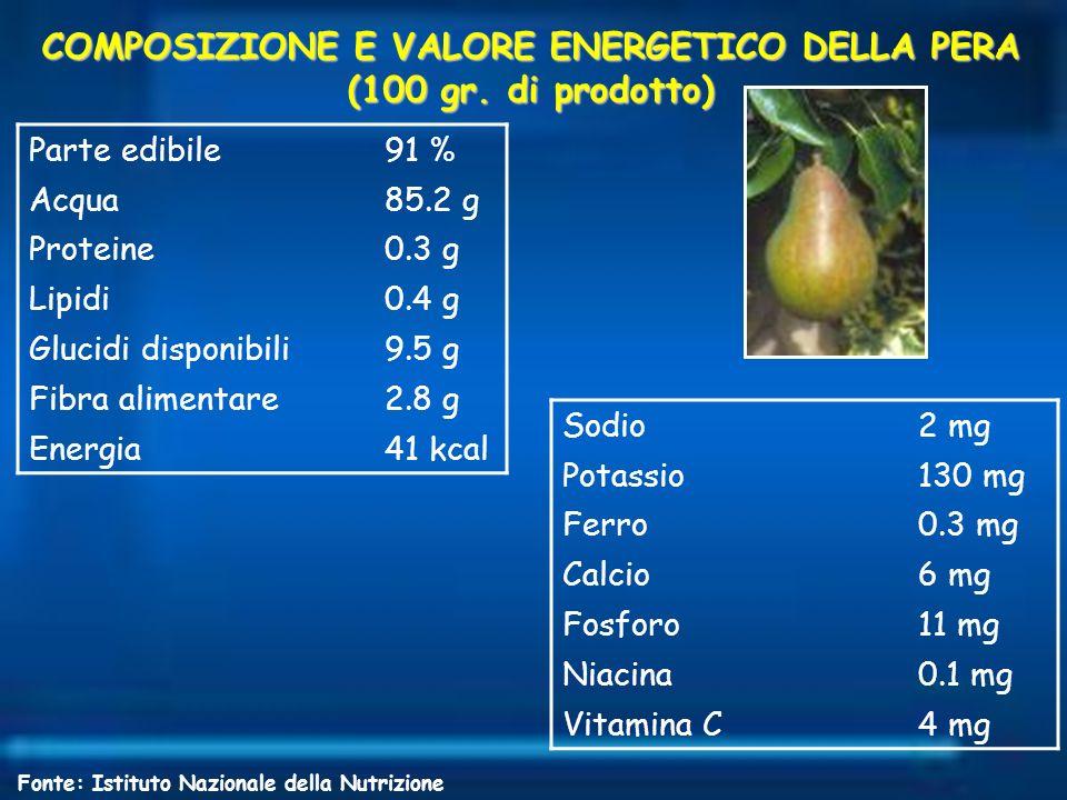 COMPOSIZIONE E VALORE ENERGETICO DELLA PERA (100 gr. di prodotto) Parte edibile91 % Acqua85.2 g Proteine0.3 g Lipidi0.4 g Glucidi disponibili9.5 g Fib