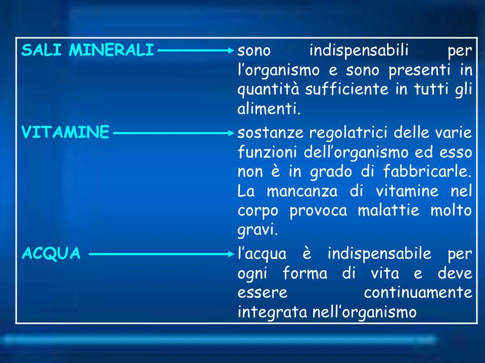 UTILIZZO DI PESCHE 0 20 40 60 80 100 import export Mercato fresco trasformazione surplus Millions of Bu 42% 27 % 14% 17% Berni et al., 1995