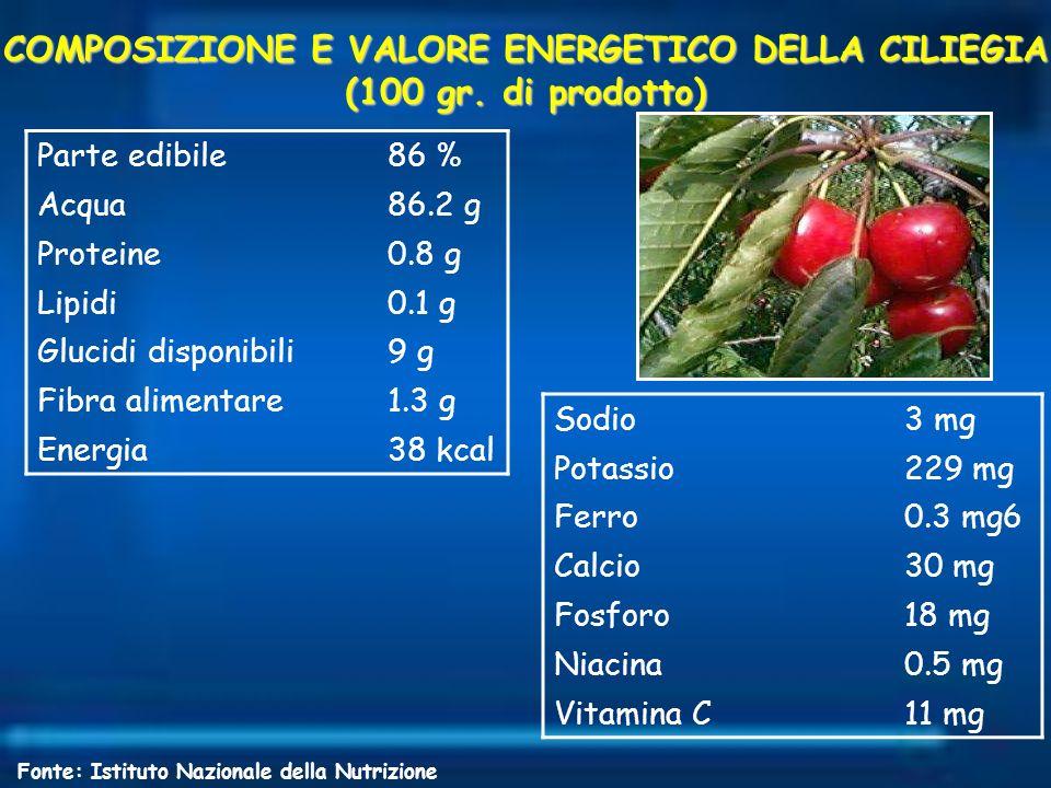 COMPOSIZIONE E VALORE ENERGETICO DELLA CILIEGIA (100 gr. di prodotto) Parte edibile86 % Acqua86.2 g Proteine0.8 g Lipidi0.1 g Glucidi disponibili9 g F