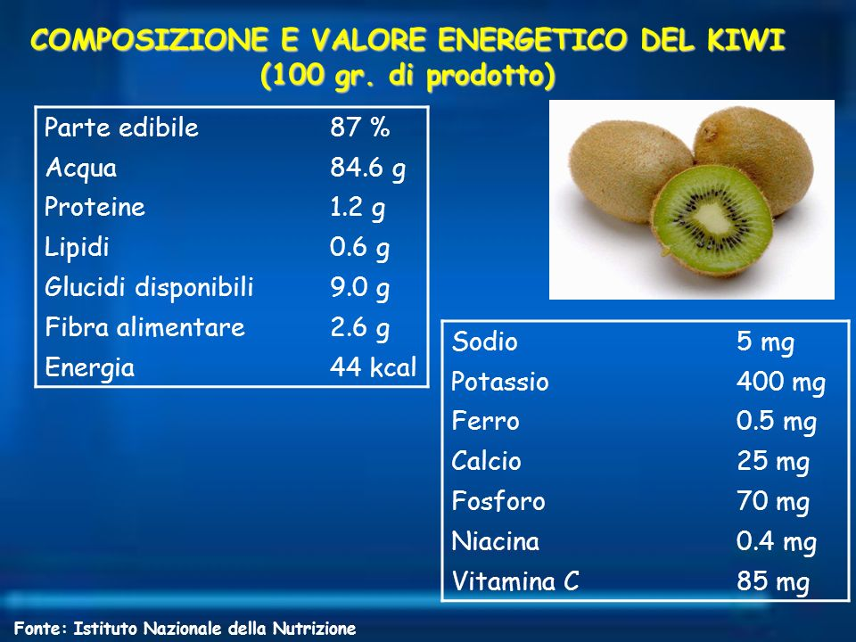 COMPOSIZIONE E VALORE ENERGETICO DEL KIWI (100 gr. di prodotto) Parte edibile87 % Acqua84.6 g Proteine1.2 g Lipidi0.6 g Glucidi disponibili9.0 g Fibra