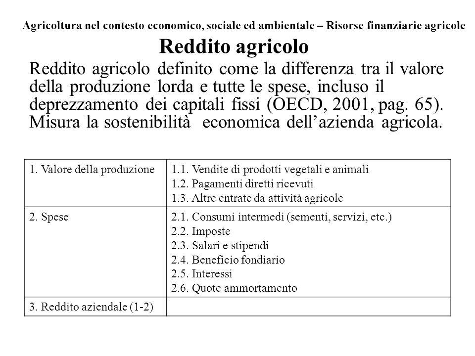Agricoltura nel contesto economico, sociale ed ambientale – Risorse finanziarie agricole Reddito agricolo Reddito agricolo definito come la differenza