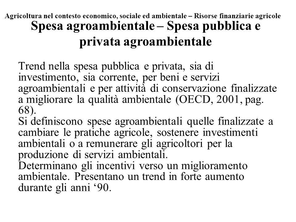 Agricoltura nel contesto economico, sociale ed ambientale – Risorse finanziarie agricole Spesa agroambientale – Spesa pubblica e privata agroambiental