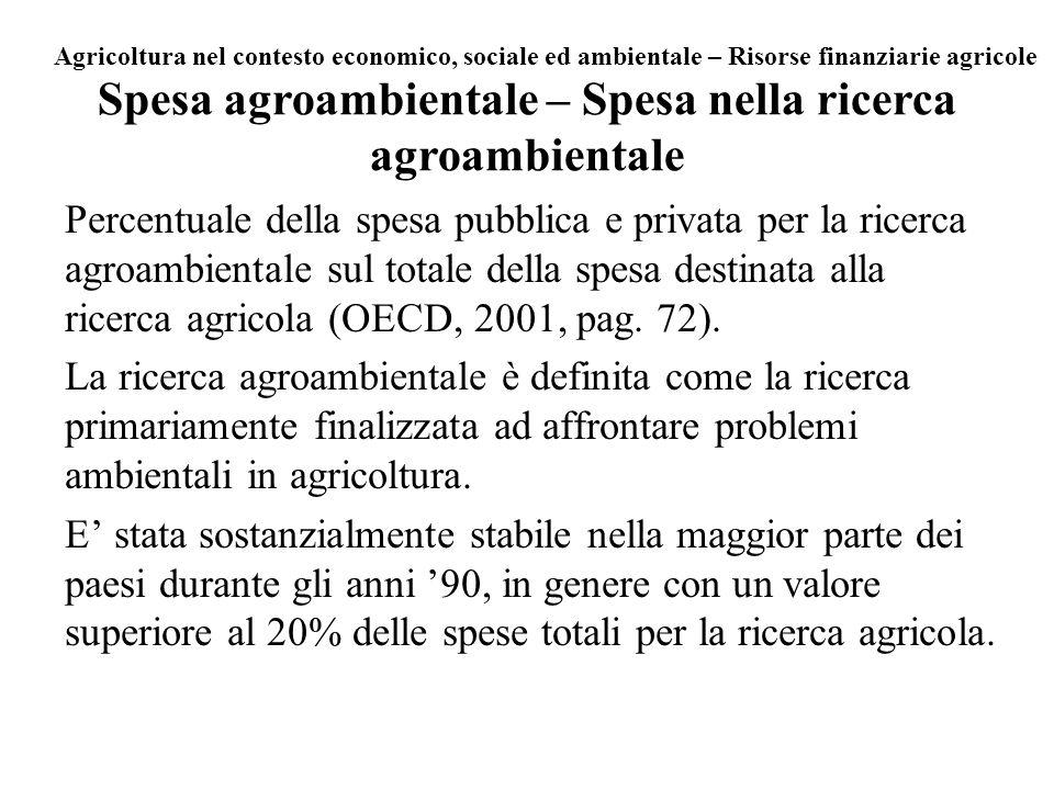 Agricoltura nel contesto economico, sociale ed ambientale – Risorse finanziarie agricole Spesa agroambientale – Spesa nella ricerca agroambientale Per