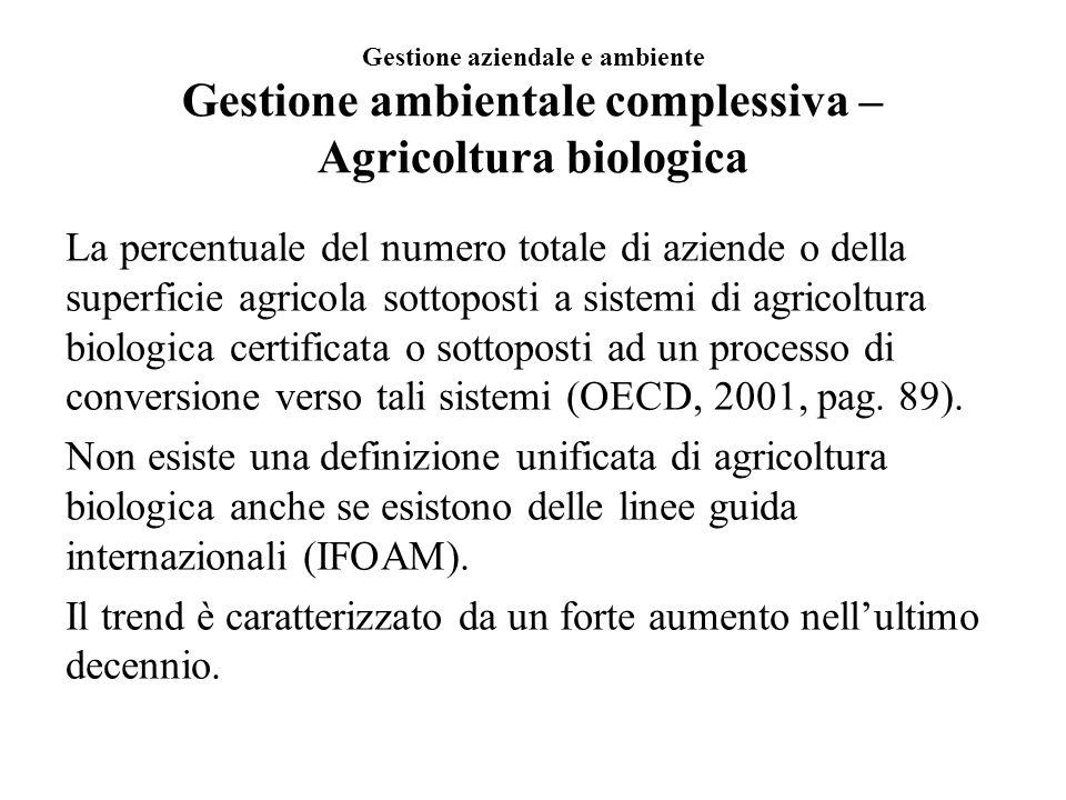 Gestione aziendale e ambiente Gestione ambientale complessiva – Agricoltura biologica La percentuale del numero totale di aziende o della superficie a