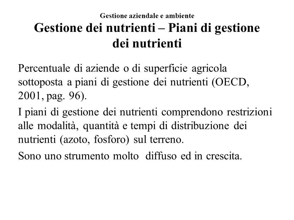 Gestione aziendale e ambiente Gestione dei nutrienti – Piani di gestione dei nutrienti Percentuale di aziende o di superficie agricola sottoposta a pi