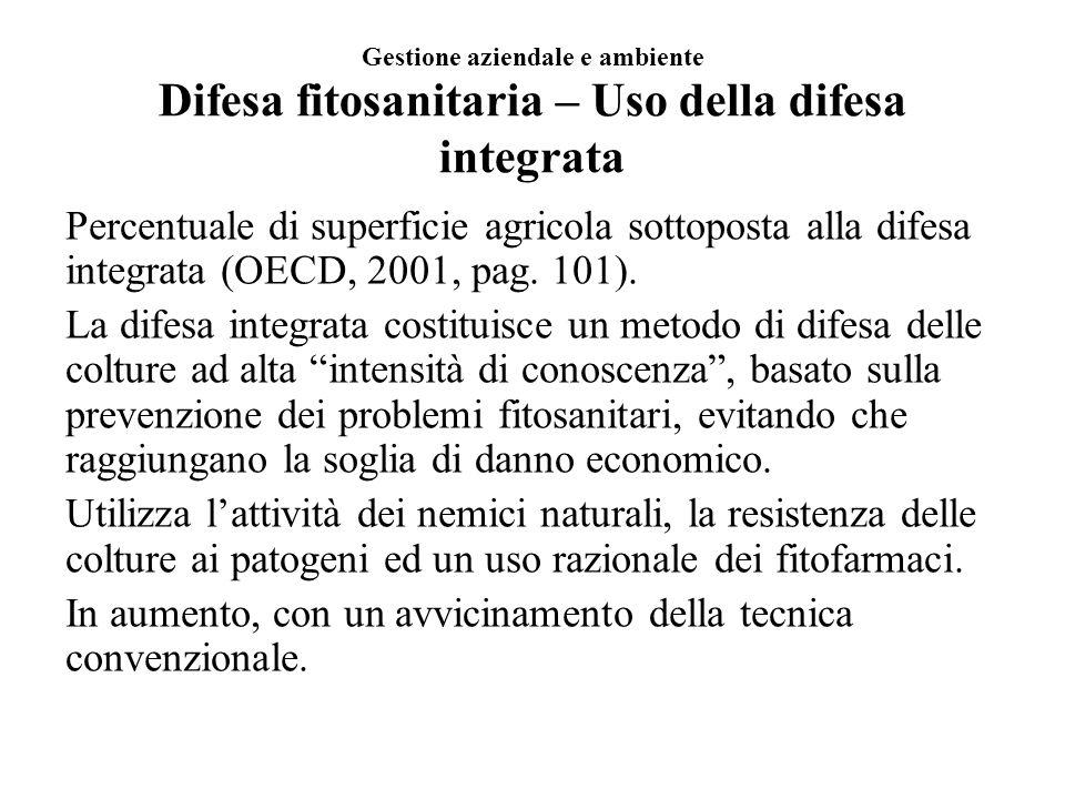 Gestione aziendale e ambiente Difesa fitosanitaria – Uso della difesa integrata Percentuale di superficie agricola sottoposta alla difesa integrata (O