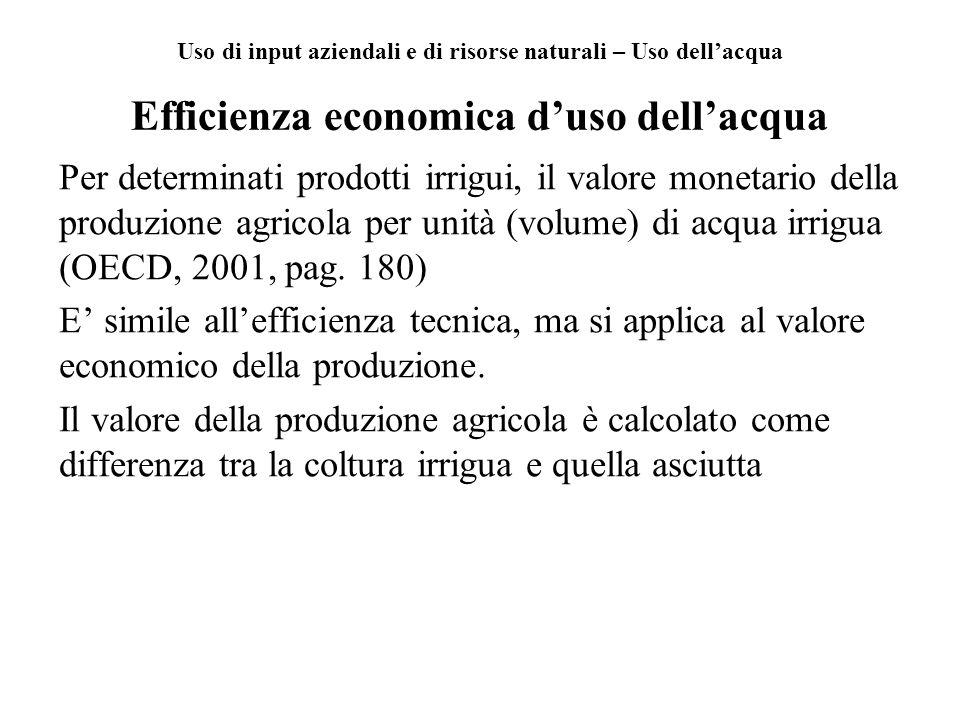 Uso di input aziendali e di risorse naturali – Uso dellacqua Efficienza economica duso dellacqua Per determinati prodotti irrigui, il valore monetario