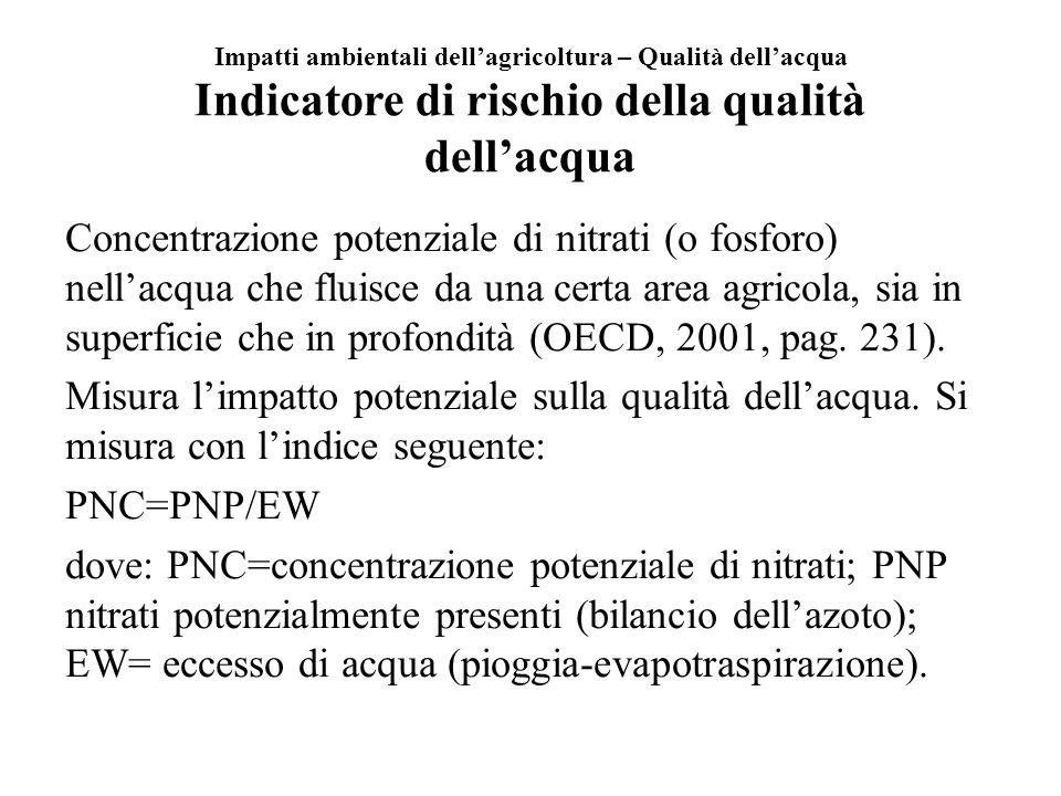 Impatti ambientali dellagricoltura – Qualità dellacqua Indicatore di rischio della qualità dellacqua Concentrazione potenziale di nitrati (o fosforo)