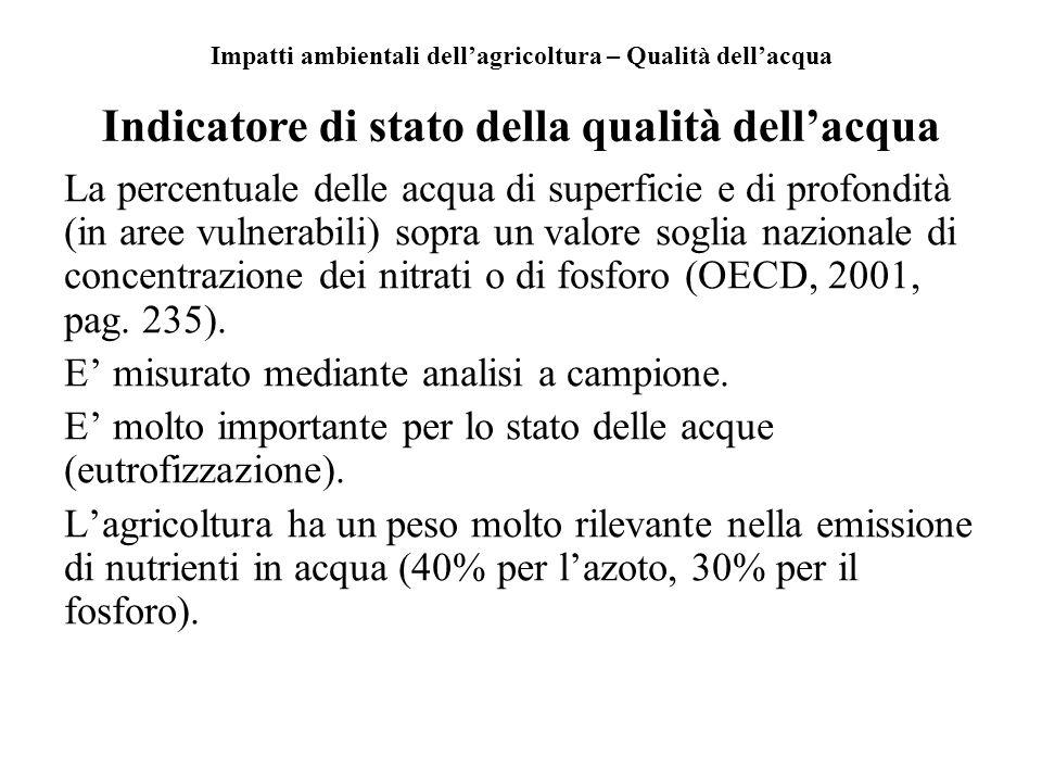 Impatti ambientali dellagricoltura – Qualità dellacqua Indicatore di stato della qualità dellacqua La percentuale delle acqua di superficie e di profo