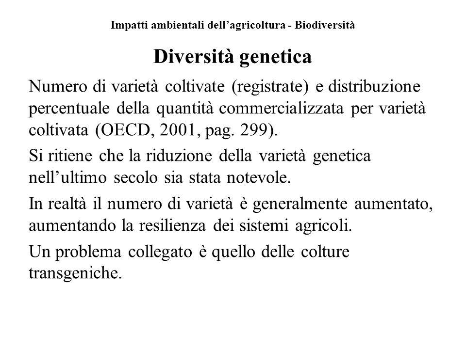 Impatti ambientali dellagricoltura - Biodiversità Diversità genetica Numero di varietà coltivate (registrate) e distribuzione percentuale della quanti