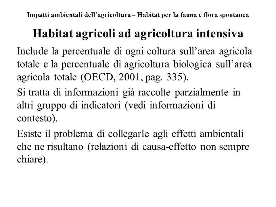 Impatti ambientali dellagricoltura – Habitat per la fauna e flora spontanea Habitat agricoli ad agricoltura intensiva Include la percentuale di ogni c